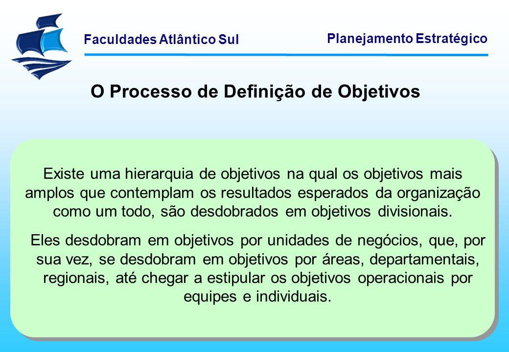 Faculdades Atlântico Sul Planejamento Estratégico O Processo de Definição de Objetivos Existe uma hierarquia de objetivos na qual os objetivos mais am