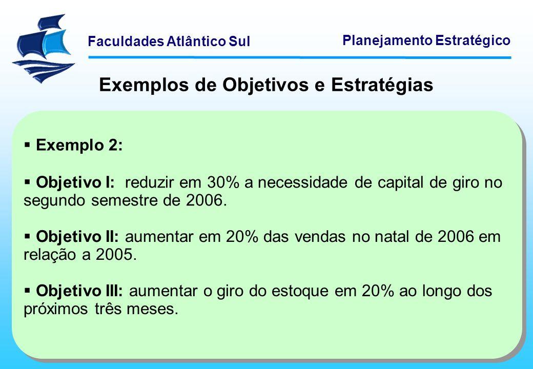 Faculdades Atlântico Sul Planejamento Estratégico Objetivo I: reduzir em 30% a necessidade de capital de giro no segundo semestre de 2006. Exemplos de