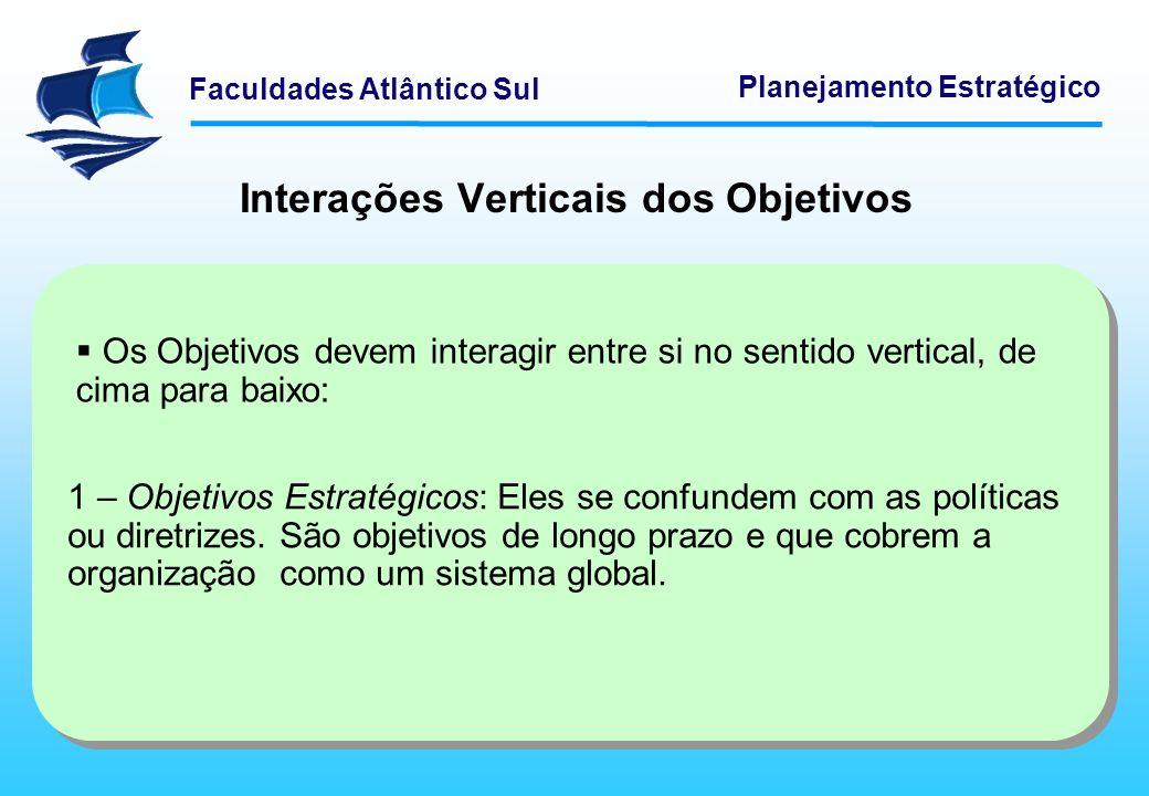 Faculdades Atlântico Sul Planejamento Estratégico Interações Verticais dos Objetivos Os Objetivos devem interagir entre si no sentido vertical, de cim