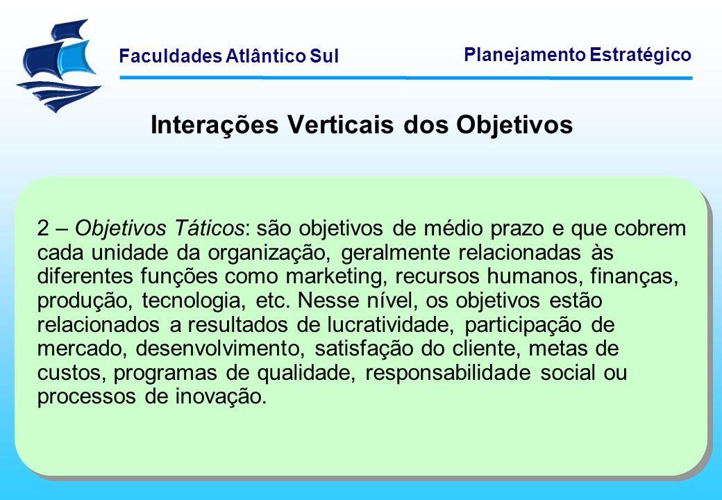 Faculdades Atlântico Sul Planejamento Estratégico Interações Verticais dos Objetivos 2 – Objetivos Táticos: são objetivos de médio prazo e que cobrem