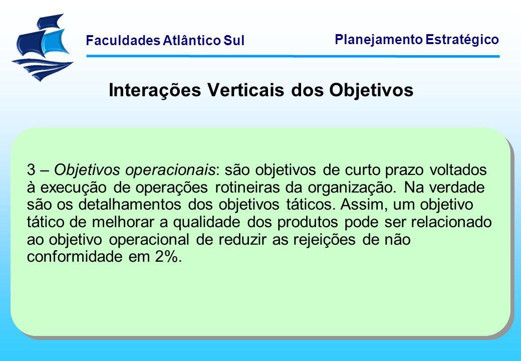 Faculdades Atlântico Sul Planejamento Estratégico Interações Verticais dos Objetivos 3 – Objetivos operacionais: são objetivos de curto prazo voltados
