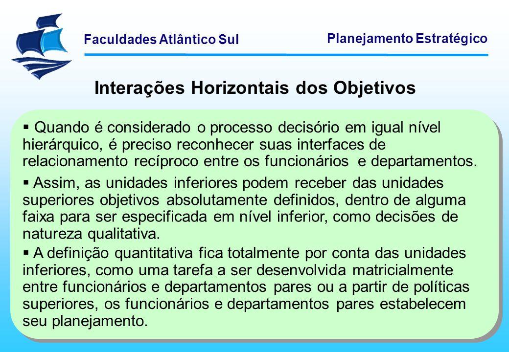 Faculdades Atlântico Sul Planejamento Estratégico Interações Horizontais dos Objetivos Quando é considerado o processo decisório em igual nível hierár
