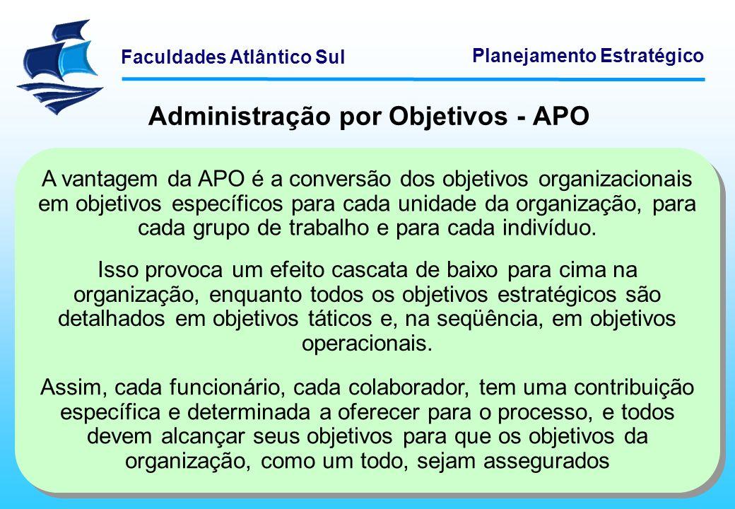 Faculdades Atlântico Sul Planejamento Estratégico Administração por Objetivos - APO A vantagem da APO é a conversão dos objetivos organizacionais em o