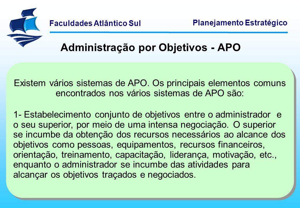 Faculdades Atlântico Sul Planejamento Estratégico Administração por Objetivos - APO Existem vários sistemas de APO. Os principais elementos comuns enc