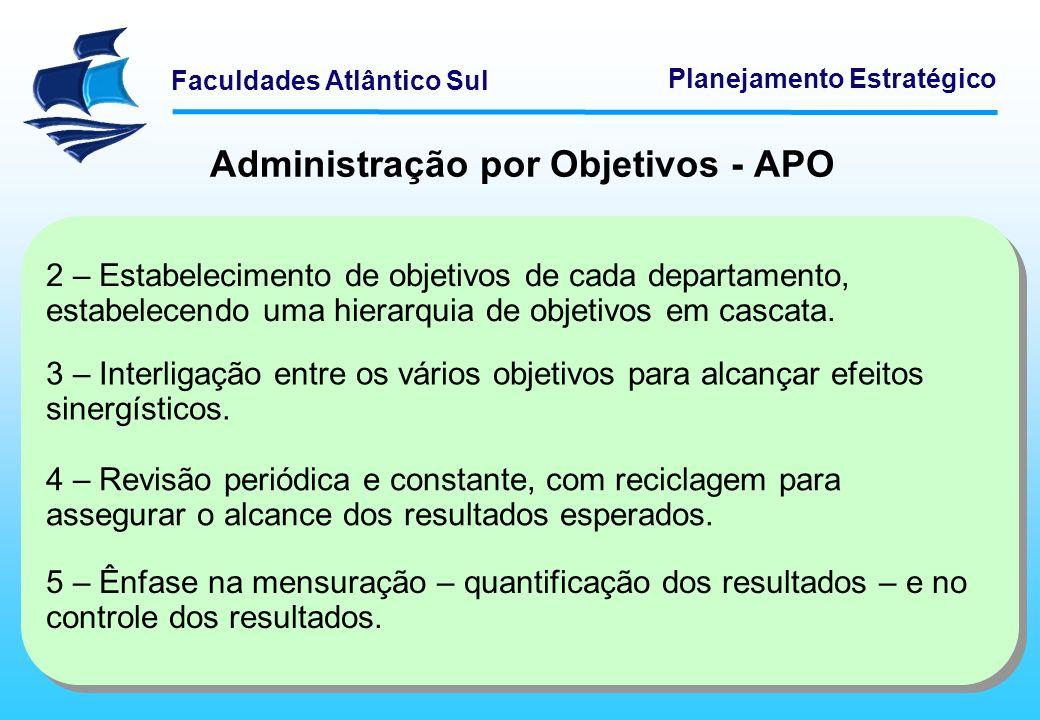 Faculdades Atlântico Sul Planejamento Estratégico Administração por Objetivos - APO 2 – Estabelecimento de objetivos de cada departamento, estabelecen