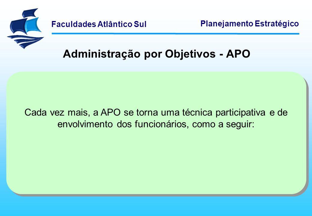Faculdades Atlântico Sul Planejamento Estratégico Administração por Objetivos - APO Cada vez mais, a APO se torna uma técnica participativa e de envol
