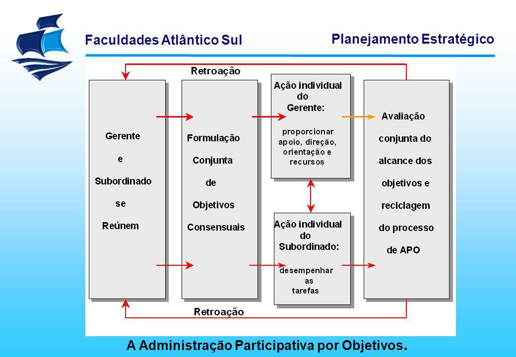 Faculdades Atlântico Sul Planejamento Estratégico A Administração Participativa por Objetivos.