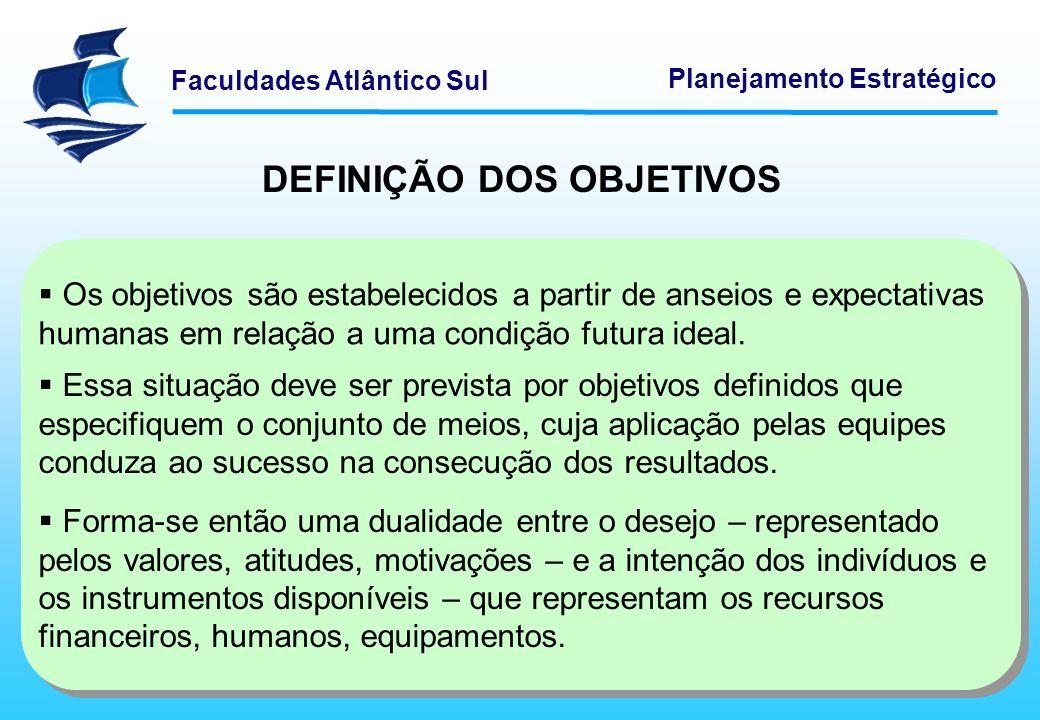 Faculdades Atlântico Sul Planejamento Estratégico DEFINIÇÃO DOS OBJETIVOS Os objetivos são estabelecidos a partir de anseios e expectativas humanas em