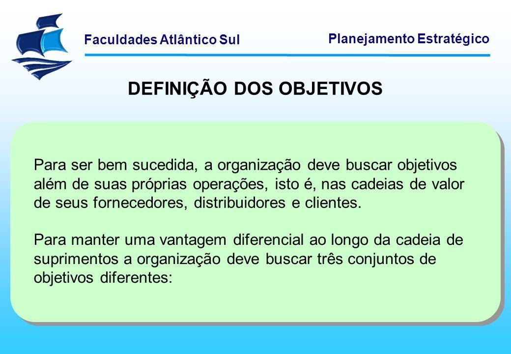 Faculdades Atlântico Sul Planejamento Estratégico DEFINIÇÃO DOS OBJETIVOS Para ser bem sucedida, a organização deve buscar objetivos além de suas próp