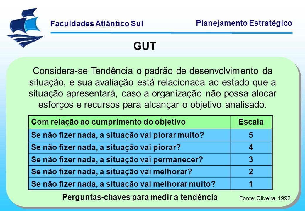 Faculdades Atlântico Sul Planejamento Estratégico GUT Considera-se Tendência o padrão de desenvolvimento da situação, e sua avaliação está relacionada