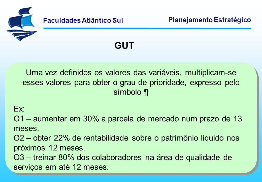 Faculdades Atlântico Sul Planejamento Estratégico GUT Uma vez definidos os valores das variáveis, multiplicam-se esses valores para obter o grau de pr