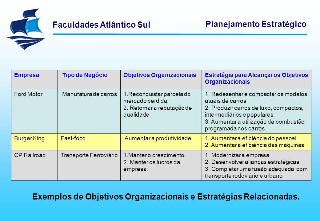 Faculdades Atlântico Sul Planejamento Estratégico Empresa Tipo de NegócioObjetivos OrganizacionaisEstratégia para Alcançar os Objetivos Organizacionai