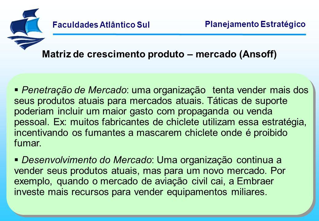 Faculdades Atlântico Sul Planejamento Estratégico Matriz de crescimento produto – mercado (Ansoff) Penetração de Mercado: uma organização tenta vender