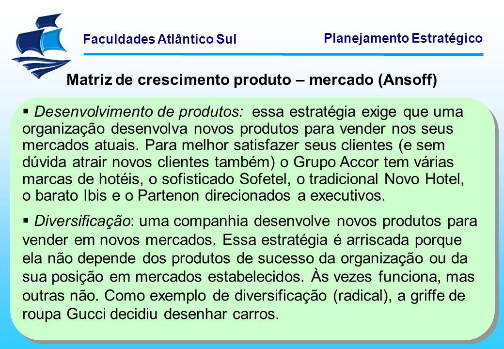 Faculdades Atlântico Sul Planejamento Estratégico Matriz de crescimento produto – mercado (Ansoff) Desenvolvimento de produtos: essa estratégia exige