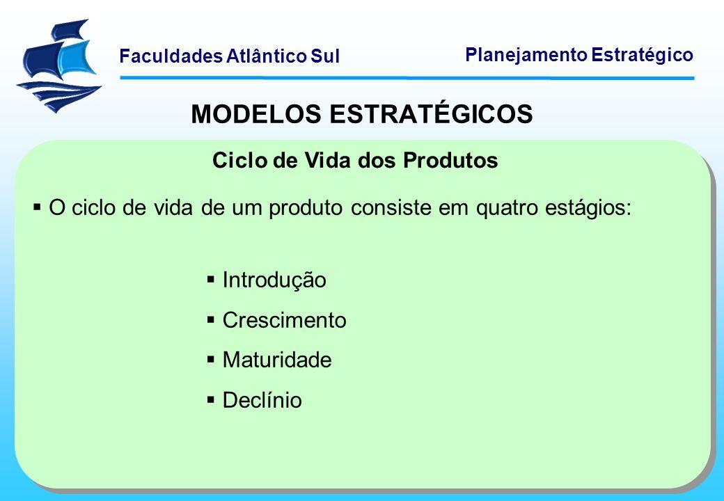 Faculdades Atlântico Sul Planejamento Estratégico MODELOS ESTRATÉGICOS Ciclo de Vida dos Produtos O ciclo de vida de um produto consiste em quatro est