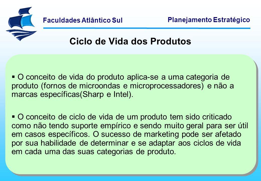 Faculdades Atlântico Sul Planejamento Estratégico Ciclo de Vida dos Produtos O conceito de vida do produto aplica-se a uma categoria de produto (forno