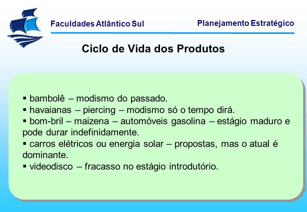 Faculdades Atlântico Sul Planejamento Estratégico Ciclo de Vida dos Produtos bambolê – modismo do passado. havaianas – piercing – modismo só o tempo d