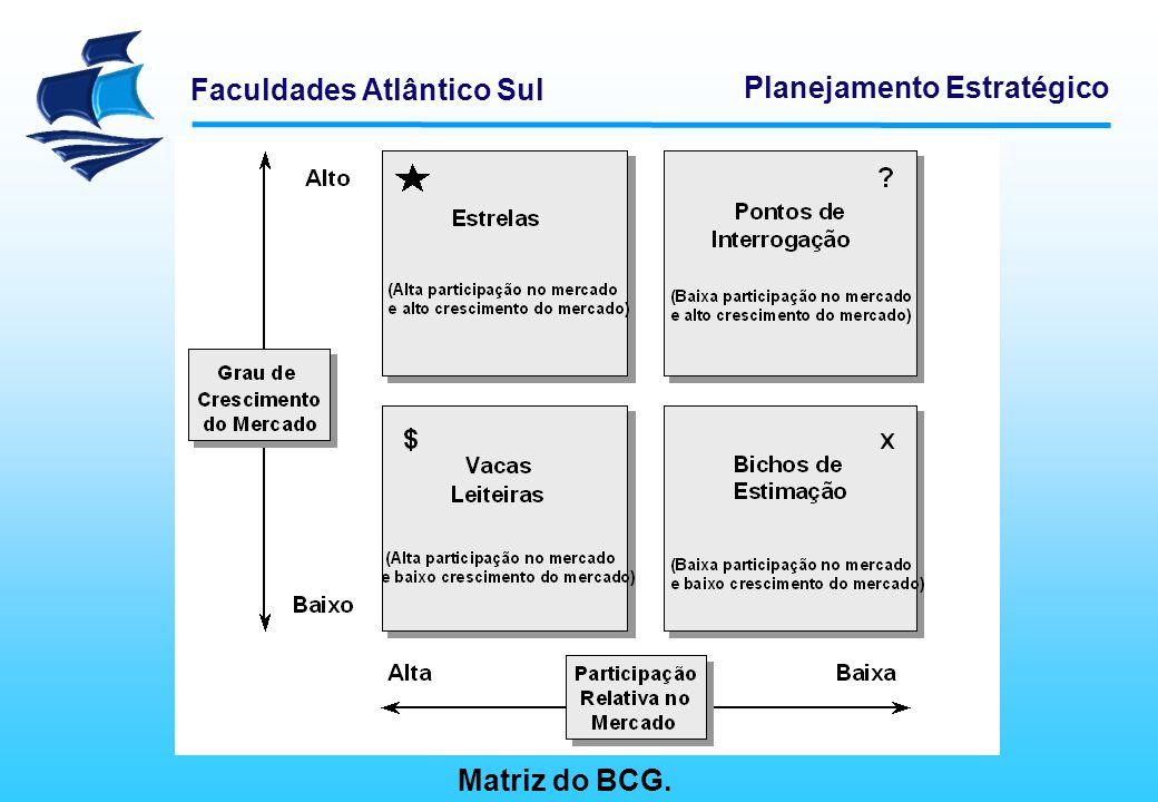 Faculdades Atlântico Sul Planejamento Estratégico Matriz do BCG.