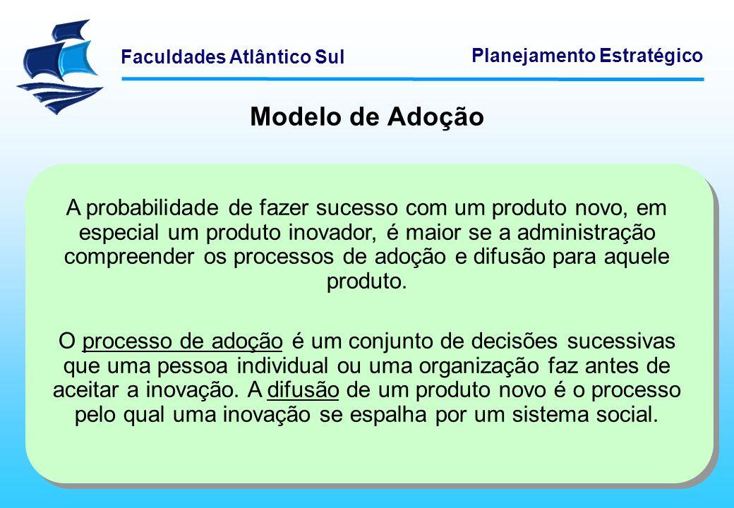 Faculdades Atlântico Sul Planejamento Estratégico Modelo de Adoção A probabilidade de fazer sucesso com um produto novo, em especial um produto inovad