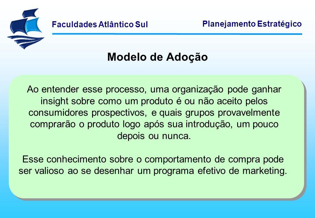 Faculdades Atlântico Sul Planejamento Estratégico Modelo de Adoção Ao entender esse processo, uma organização pode ganhar insight sobre como um produt