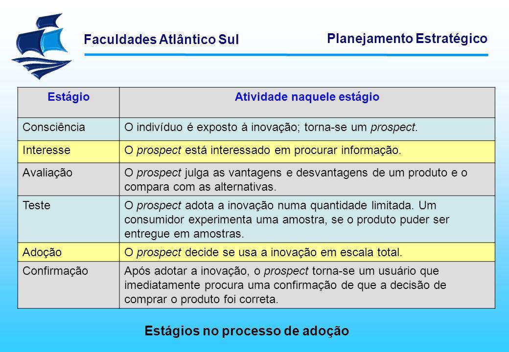 Faculdades Atlântico Sul Planejamento Estratégico EstágioAtividade naquele estágio ConsciênciaO indivíduo é exposto à inovação; torna-se um prospect.