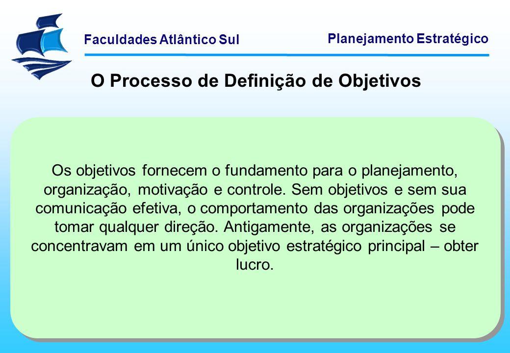 Faculdades Atlântico Sul Planejamento Estratégico O Processo de Definição de Objetivos Os objetivos fornecem o fundamento para o planejamento, organiz