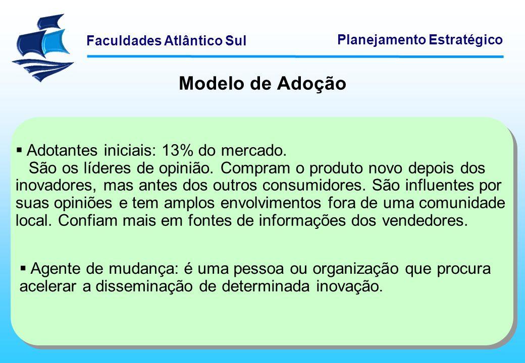 Faculdades Atlântico Sul Planejamento Estratégico Modelo de Adoção Adotantes iniciais: 13% do mercado. São os líderes de opinião. Compram o produto no