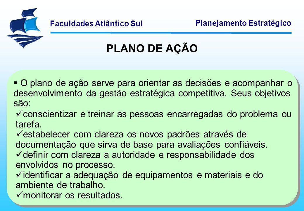 Faculdades Atlântico Sul Planejamento Estratégico O plano de ação serve para orientar as decisões e acompanhar o desenvolvimento da gestão estratégica