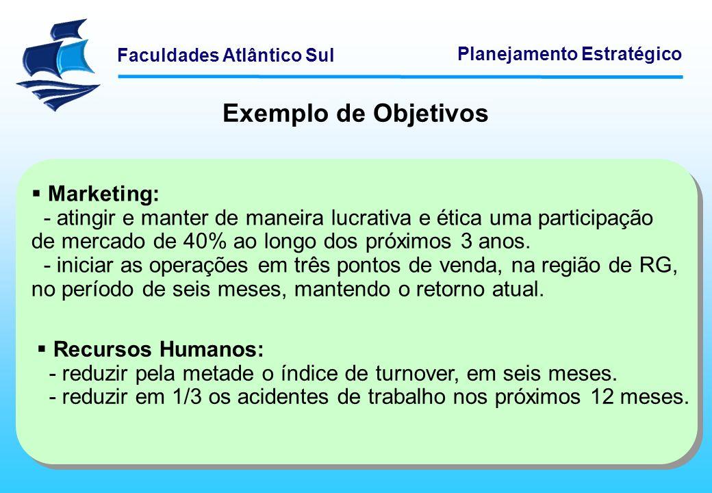 Faculdades Atlântico Sul Planejamento Estratégico Marketing: - atingir e manter de maneira lucrativa e ética uma participação de mercado de 40% ao lon