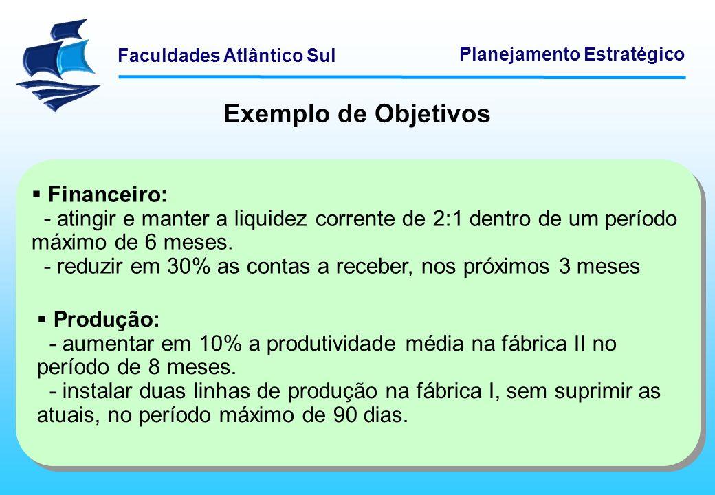 Faculdades Atlântico Sul Planejamento Estratégico Financeiro: - atingir e manter a liquidez corrente de 2:1 dentro de um período máximo de 6 meses. -