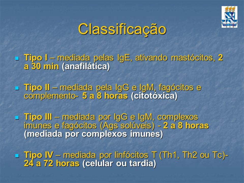 Classificação Tipo I – mediada pelas IgE, ativando mastócitos, 2 a 30 min (anafilática) Tipo I – mediada pelas IgE, ativando mastócitos, 2 a 30 min (a