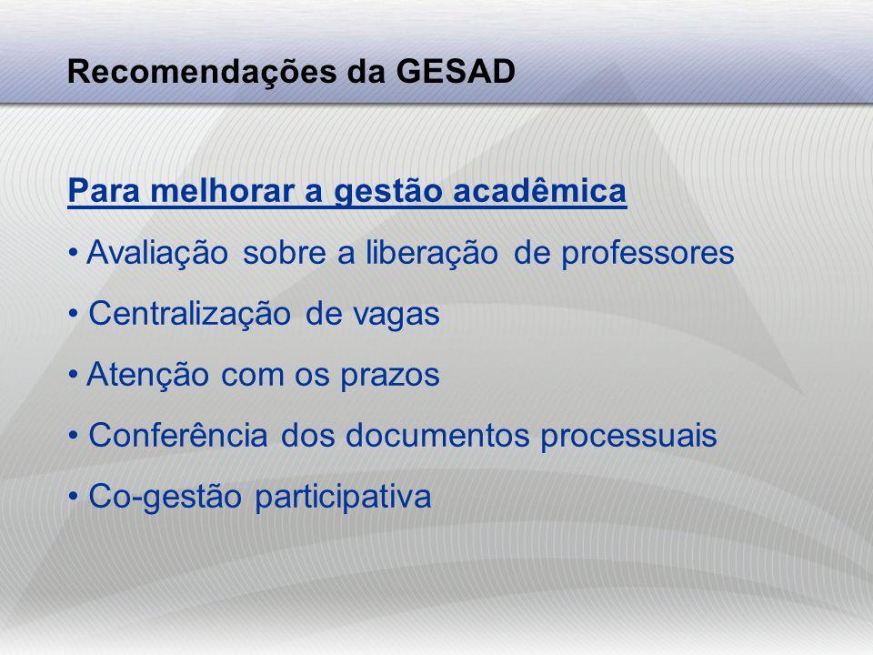 Recomendações da GESAD Para melhorar a gestão acadêmica Avaliação sobre a liberação de professores Centralização de vagas Atenção com os prazos Confer