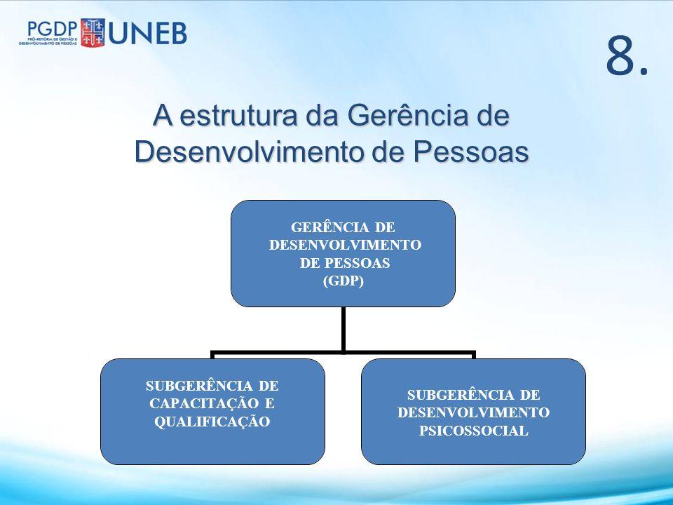 8. GERÊNCIA DE DESENVOLVIMENTO DE PESSOAS (GDP) SUBGERÊNCIA DE CAPACITAÇÃO E QUALIFICAÇÃO SUBGERÊNCIA DE DESENVOLVIMENTO PSICOSSOCIAL A estrutura da G