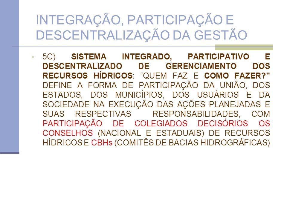 INTEGRAÇÃO, PARTICIPAÇÃO E DESCENTRALIZAÇÃO DA GESTÃO 5C) SISTEMA INTEGRADO, PARTICIPATIVO E DESCENTRALIZADO DE GERENCIAMENTO DOS RECURSOS HÍDRICOS: Q