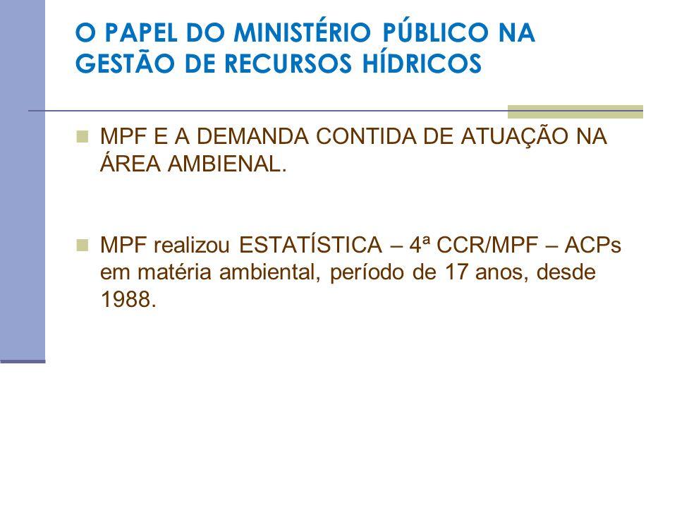 O PAPEL DO MINISTÉRIO PÚBLICO NA GESTÃO DE RECURSOS HÍDRICOS Estudo estatístico da 4ª CCR/MPF REVELA AS QUESTÕES QUE MAIS SUSCITARAM A INTERVENÇÃO MINISTERIAL: 1) DESMATAMENTO 2) ZONA COSTEIRA 3) APP - ÁREAS DE PRESERVAÇÃO PERMANENTE 4) UNIDADES DE CONSERVAÇÃO 5) RECURSOS MINERAIS e 6) FAUNA A DEMANDA DE ACPs EM MATÉRIA DE RECURSOS HÍDRICOS OCUPA APENAS O 11º LUGAR, dentre todos os demais bens ambientais.