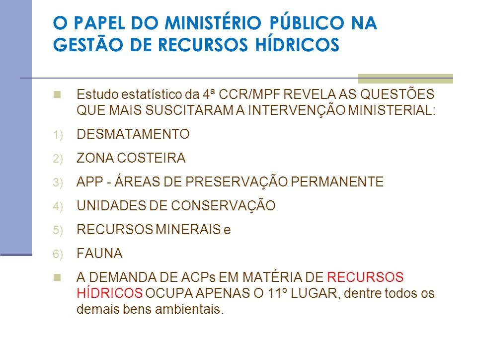 GESTÃO DESCENTRALIZADA POLÍTICA DE DESCENTRALIZAÇÃO DA GESTÃO DE RECURSOS HÍDRICOS - §1°, ART.