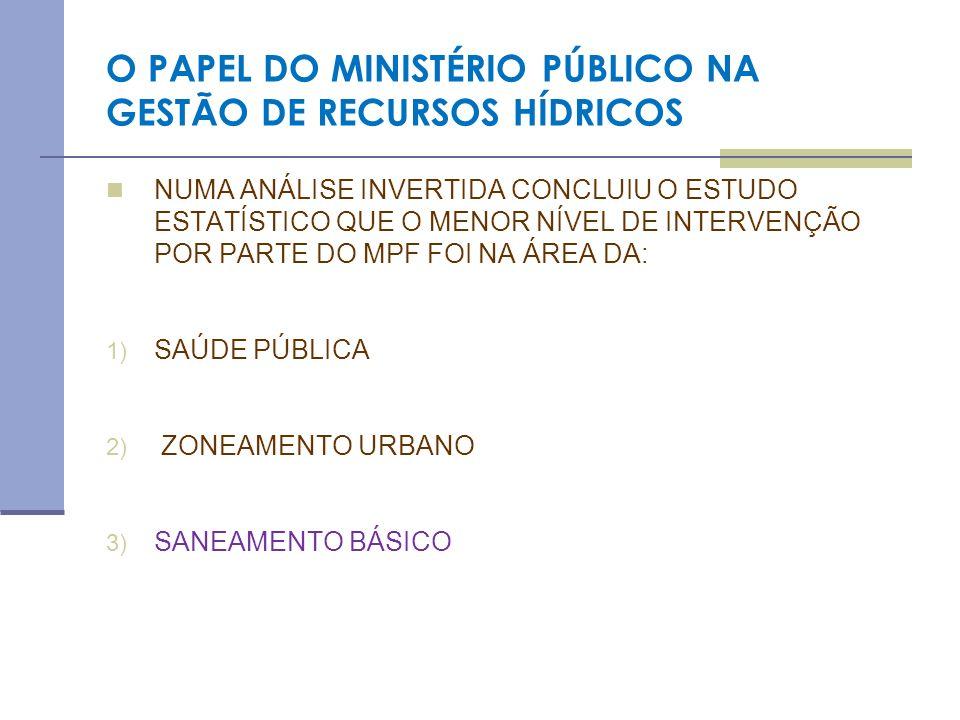 O PAPEL DO MINISTÉRIO PÚBLICO NA GESTÃO DE RECURSOS HÍDRICOS NUMA ANÁLISE INVERTIDA CONCLUIU O ESTUDO ESTATÍSTICO QUE O MENOR NÍVEL DE INTERVENÇÃO POR