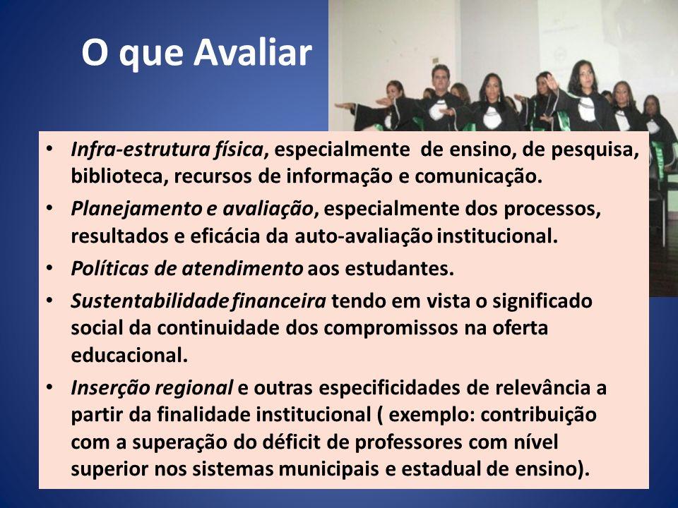 O que Avaliar Infra-estrutura física, especialmente de ensino, de pesquisa, biblioteca, recursos de informação e comunicação. Planejamento e avaliação