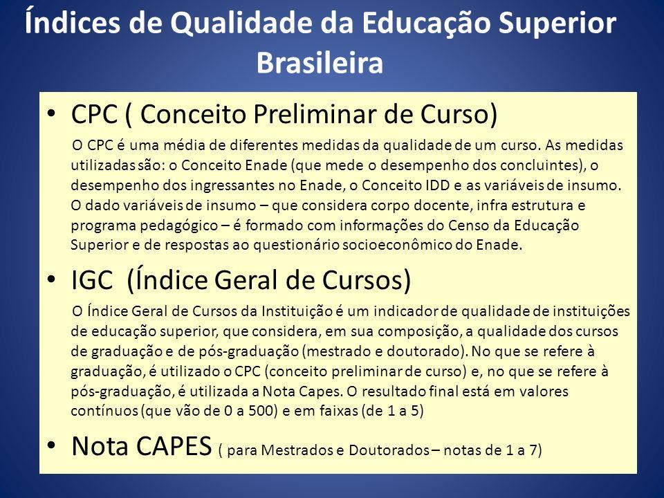 Índices de Qualidade da Educação Superior Brasileira CPC ( Conceito Preliminar de Curso) O CPC é uma média de diferentes medidas da qualidade de um cu