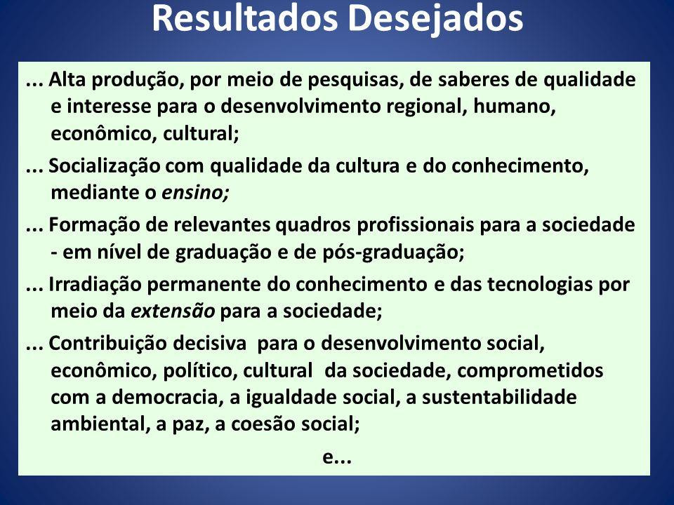 Resultados Desejados... Alta produção, por meio de pesquisas, de saberes de qualidade e interesse para o desenvolvimento regional, humano, econômico,
