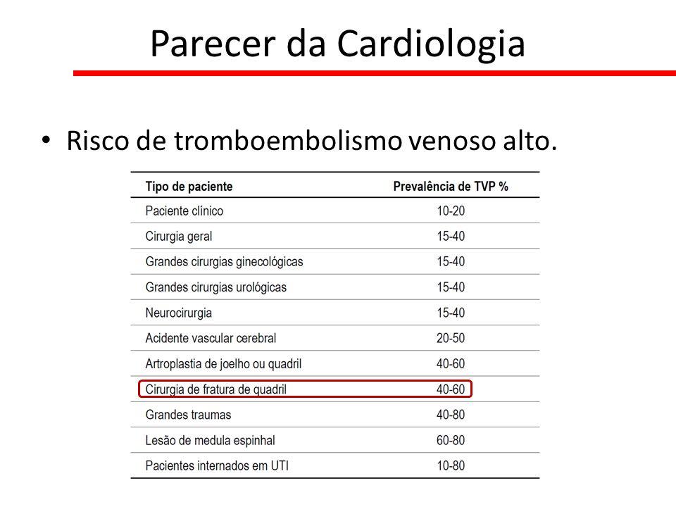 Parecer da Cardiologia Risco de tromboembolismo venoso alto.