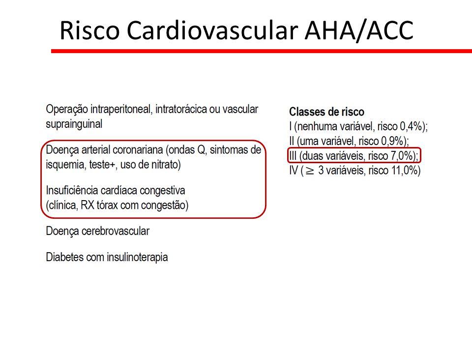 Risco Cardiovascular AHA/ACC