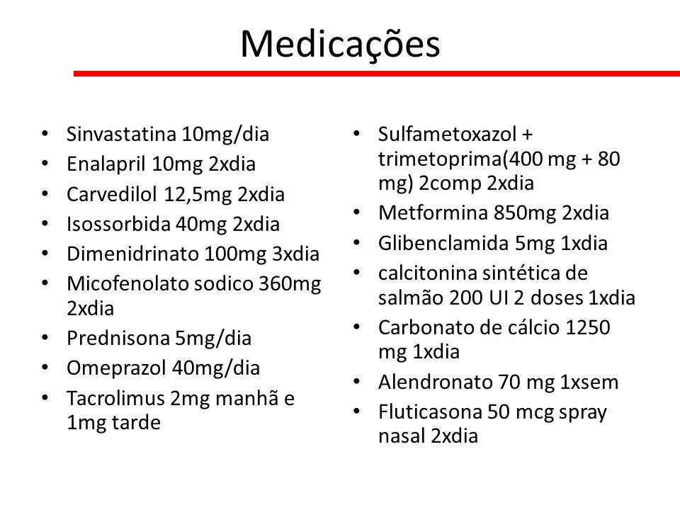 Medicações Sinvastatina 10mg/dia Enalapril 10mg 2xdia Carvedilol 12,5mg 2xdia Isossorbida 40mg 2xdia Dimenidrinato 100mg 3xdia Micofenolato sodico 360