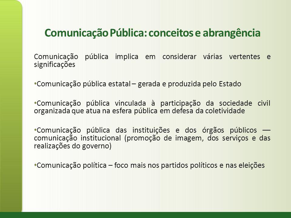 Comunicação Pública: conceitos e abrangência Comunicação pública implica em considerar várias vertentes e significações Comunicação pública estatal –