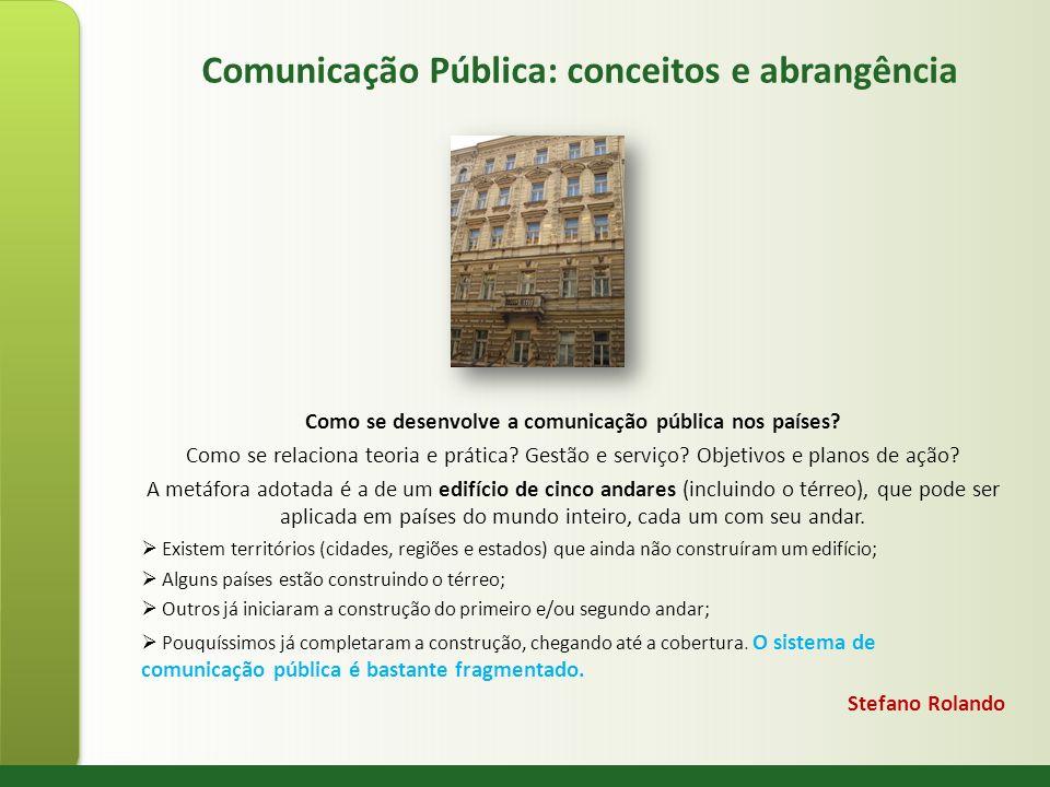 Como se desenvolve a comunicação pública nos países? Como se relaciona teoria e prática? Gestão e serviço? Objetivos e planos de ação? A metáfora adot