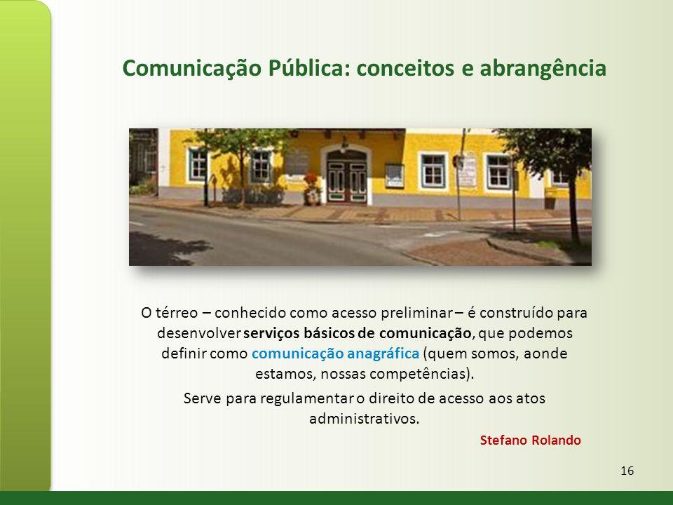 16 O térreo – conhecido como acesso preliminar – é construído para desenvolver serviços básicos de comunicação, que podemos definir como comunicação a
