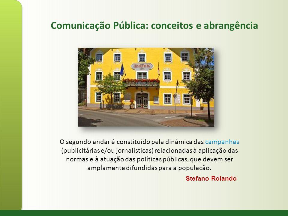 O segundo andar é constituído pela dinâmica das campanhas (publicitárias e/ou jornalísticas) relacionadas à aplicação das normas e à atuação das polít