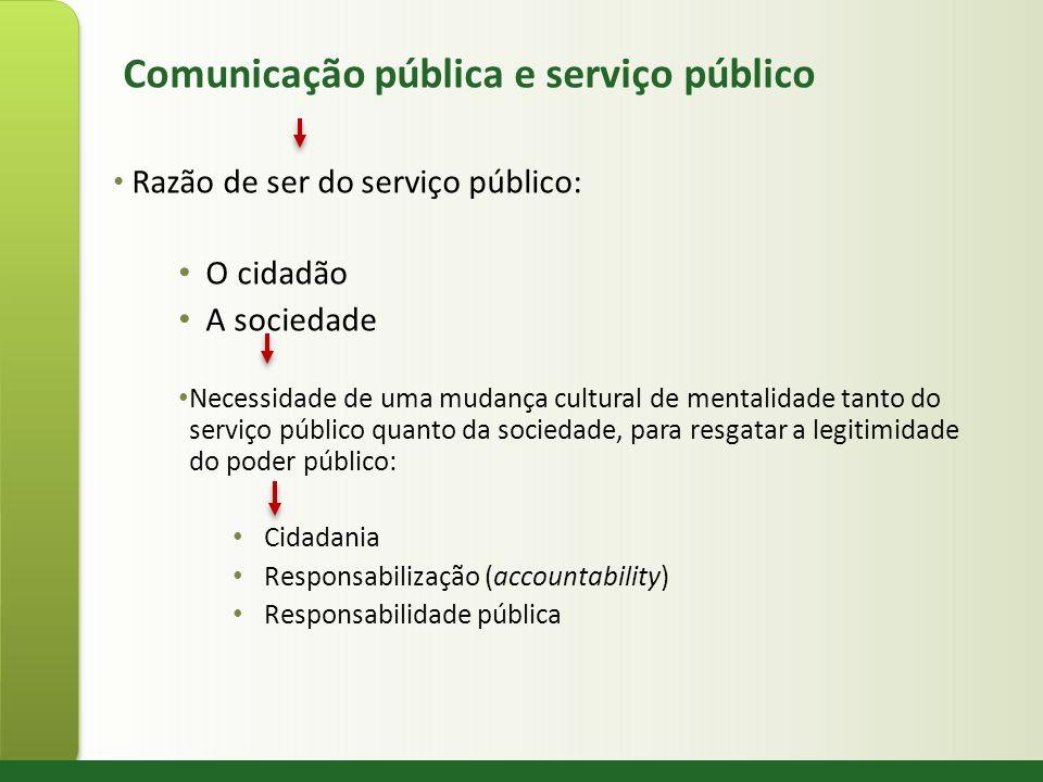 Comunicação pública e serviço público Razão de ser do serviço público: O cidadão A sociedade Necessidade de uma mudança cultural de mentalidade tanto