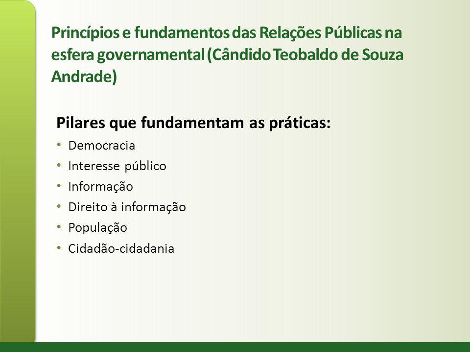Princípios e fundamentos das Relações Públicas na esfera governamental (Cândido Teobaldo de Souza Andrade) Pilares que fundamentam as práticas: Democr