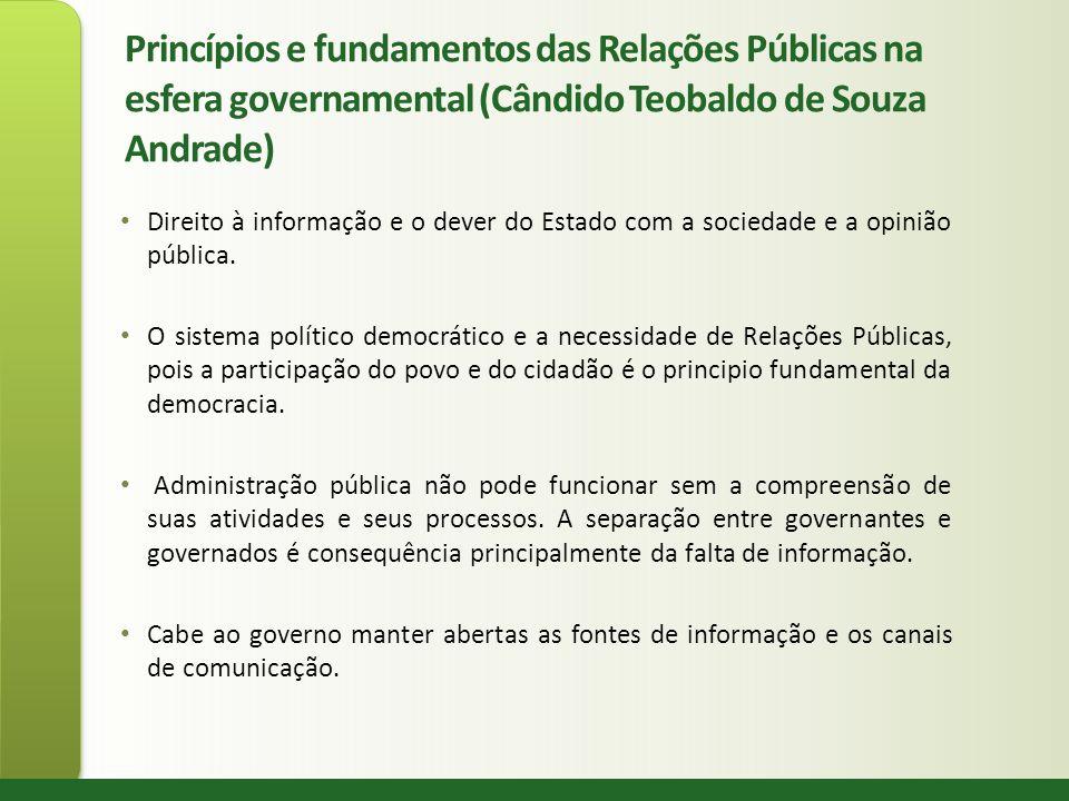 Princípios e fundamentos das Relações Públicas na esfera governamental (Cândido Teobaldo de Souza Andrade) Direito à informação e o dever do Estado co